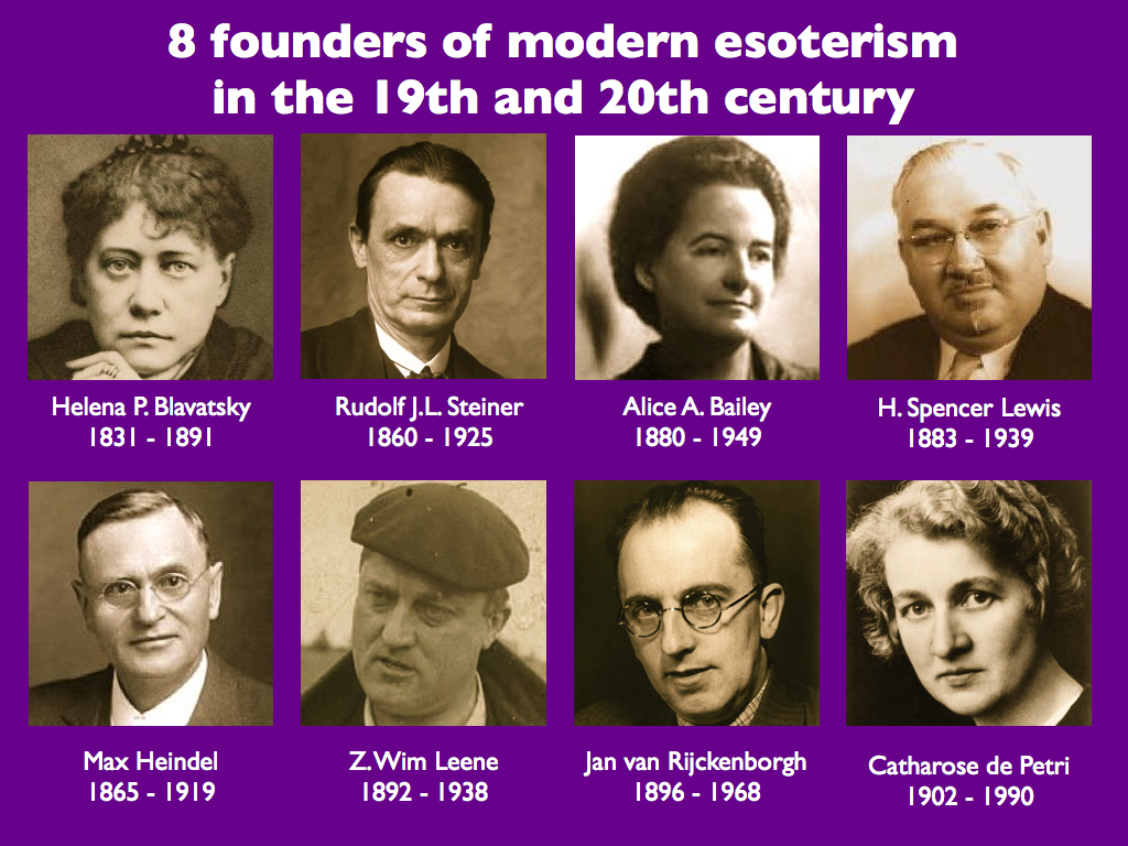 8 founders of western esoterism in the 19th en 20th century